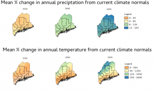 Maps of projected relative changes in mean annual precipitation and temperature