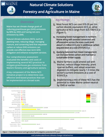 Page 1 fact sheet for forestry+ag