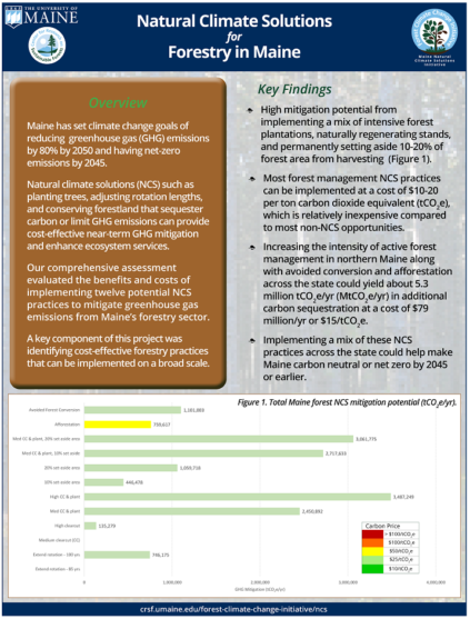 Page 1 fact sheet for forestry